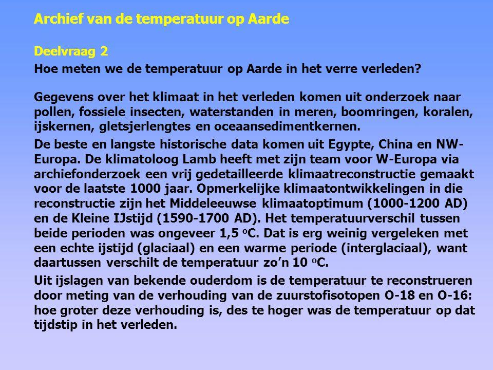 Het temperatuurverloop vanaf 1000 AD (40-jaar lopend gemiddelde, afwijkingen ten opzichte van de gemiddelde temperatuur in de periode 1961-1990).
