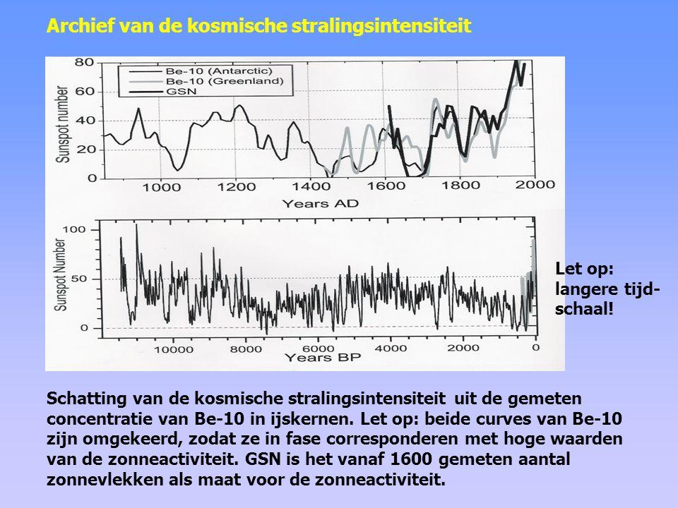 Hoe varieert de kosmische stralingsintensiteit op een nog langere tijd- schaal.