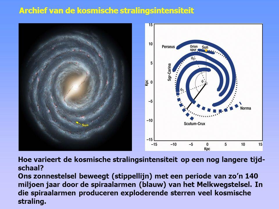 Op de geologische tijdschaal van honderden miljoenen jaren zijn correlaties gevonden tussen de kosmische stralingsintensiteit en de temperatuur in de tropen (zie de volgende dia).