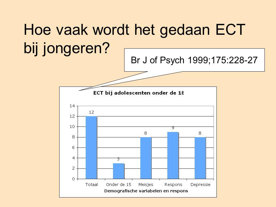 Hoe vaak wordt het gedaan ECT bij jongeren? Br J of Psych 1999;175:228-27