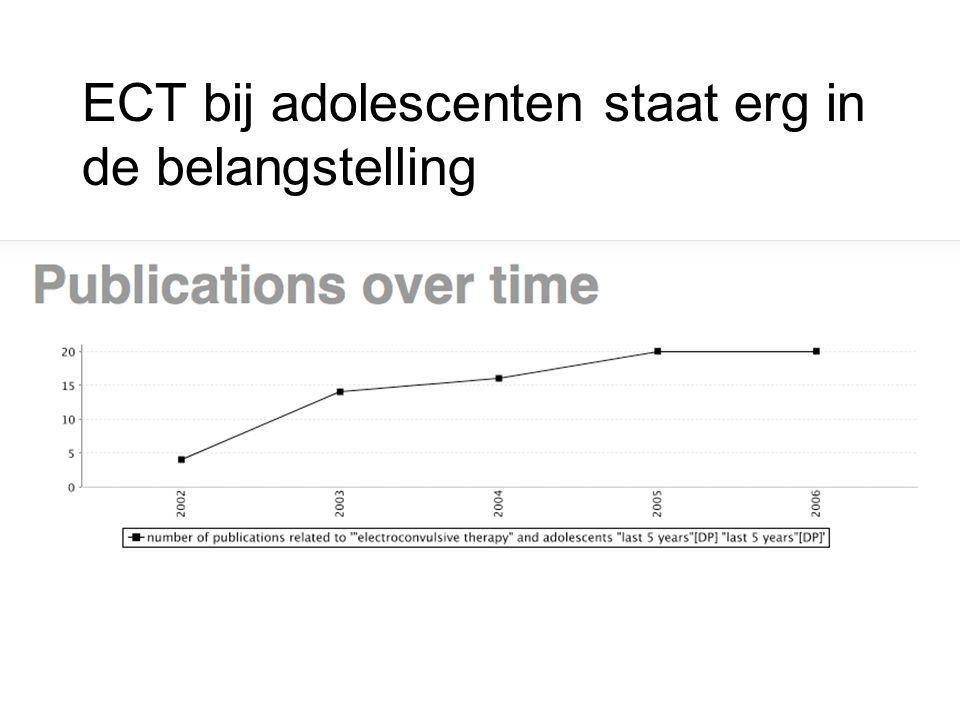 ECT bij adolescenten staat erg in de belangstelling