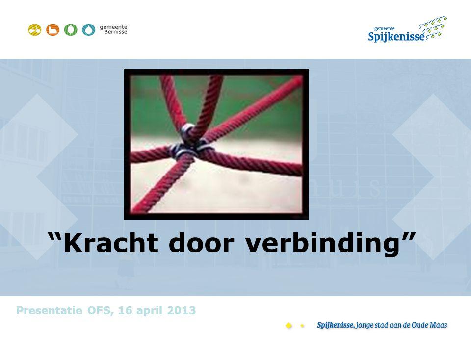 """. """"Kracht door verbinding"""" Presentatie OFS, 16 april 2013"""