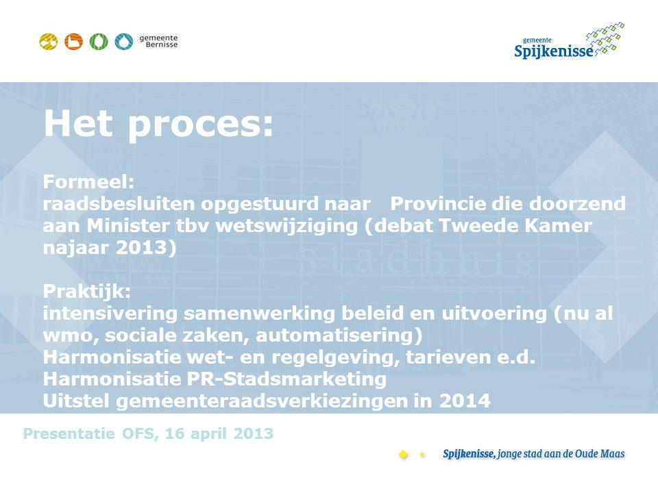  Het proces: Formeel: raadsbesluiten opgestuurd naar Provincie die doorzend aan Minister tbv wetswijziging (debat Tweede Kamer najaar 2013) Praktijk: