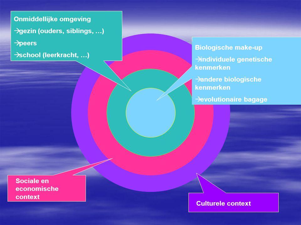 Culturele context Sociale en economische context Onmiddellijke omgeving  gezin (ouders, siblings, …)  peers  school (leerkracht, …) Biologische mak