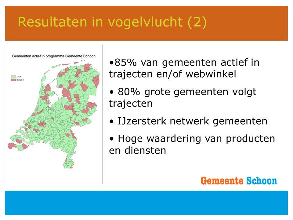 Resultaten in vogelvlucht (2) •85% van gemeenten actief in trajecten en/of webwinkel • 80% grote gemeenten volgt trajecten • IJzersterk netwerk gemeen