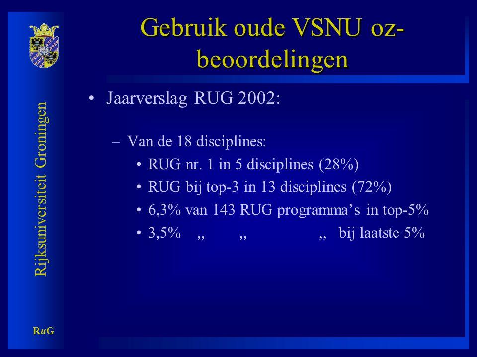Rijksuniversiteit Groningen RuGRuG Gebruik oude VSNU oz- beoordelingen •Jaarverslag RUG 2002: –Van de 18 disciplines: •RUG nr.