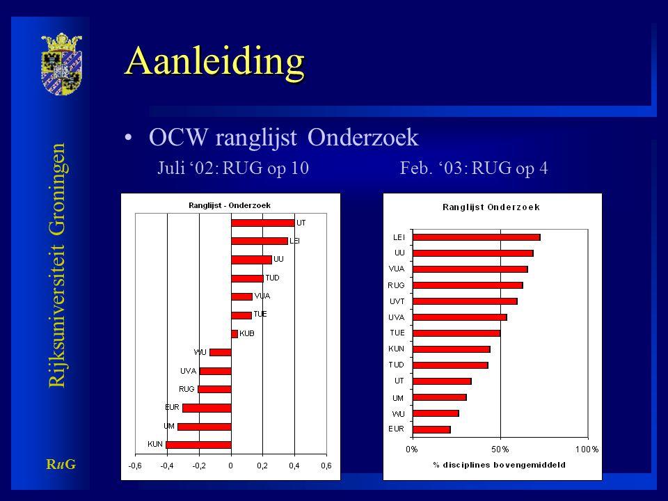 Rijksuniversiteit Groningen RuGRuG Aanleiding •OCW ranglijst Onderzoek Juli '02: RUG op 10 Feb.