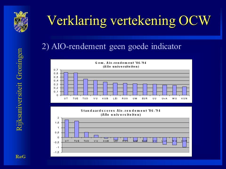 Rijksuniversiteit Groningen RuGRuG Aanleiding •Begroting OCW 2004: –21 M€ naar NWO: meetinstrumenten kwantiteit en kwaliteit van OZ –herverdeling oz-deel universitaire middelen a.h.v.