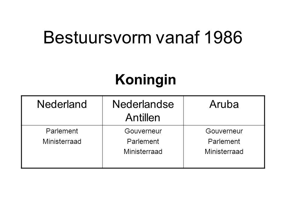 Bestuursvorm vanaf 1986 NederlandNederlandse Antillen Aruba Parlement Ministerraad Gouverneur Parlement Ministerraad Gouverneur Parlement Ministerraad