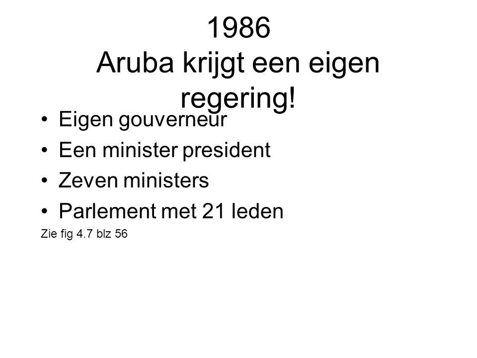 1986 Aruba krijgt een eigen regering! •Eigen gouverneur •Een minister president •Zeven ministers •Parlement met 21 leden Zie fig 4.7 blz 56