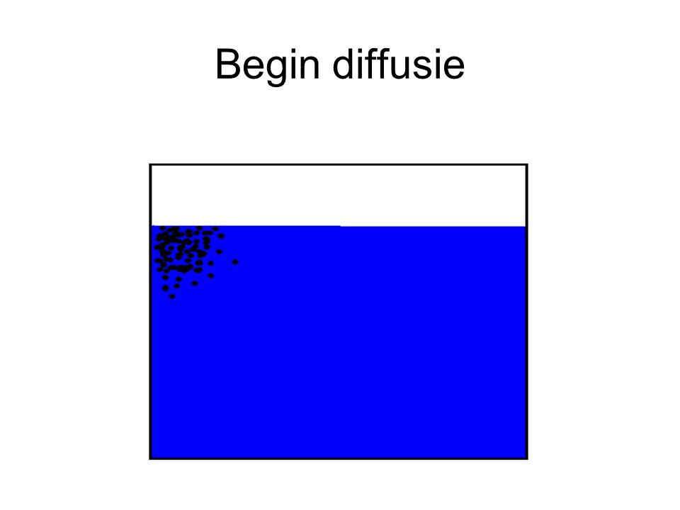 Werkgroep 4 De absorptie van vetten Lange keten vetten: 1.Transport door darmwand 2.Lymfebanen 3.Bloedbaan 4.Lever Korte keten vetten: 1.Transport door darmwand 2.Bloedbaan 3.Lever