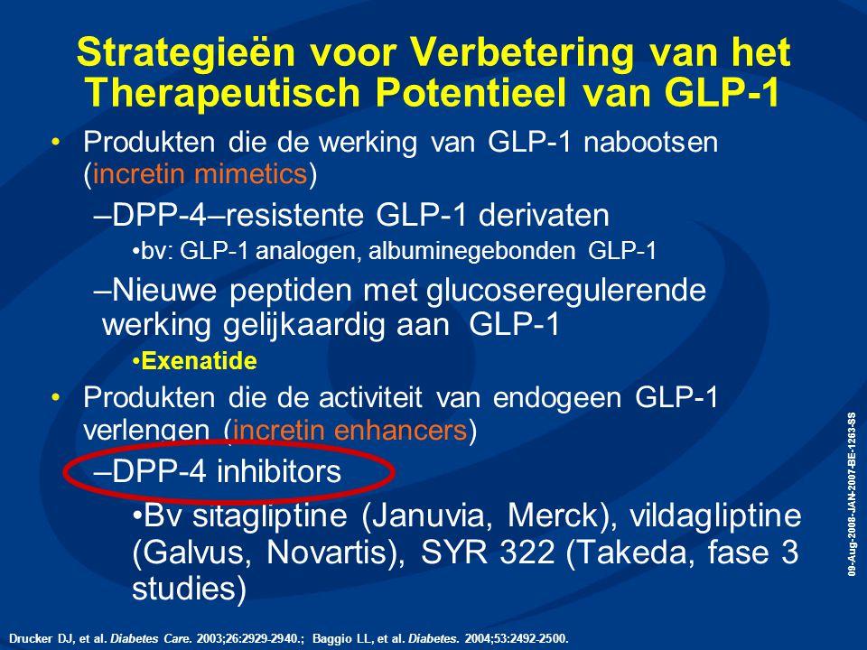 09-Aug-2008-JAN-2007-BE-1263-SS Strategieën voor Verbetering van het Therapeutisch Potentieel van GLP-1 •Produkten die de werking van GLP-1 nabootsen