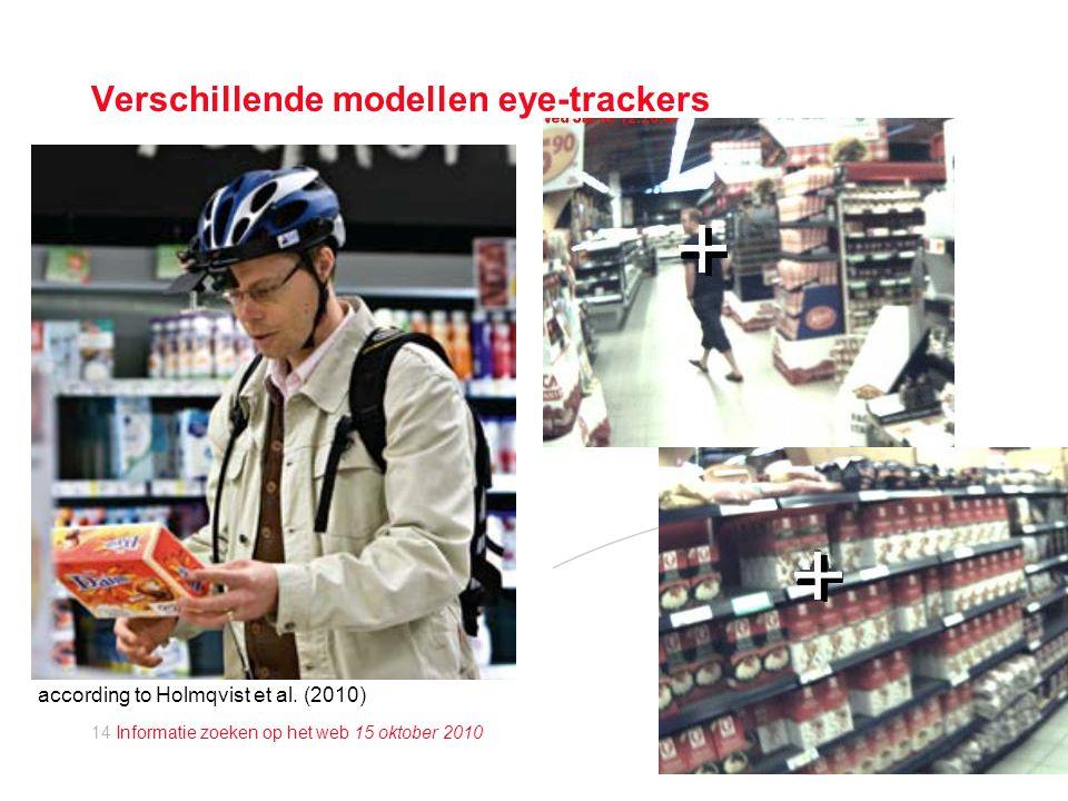 14 Informatie zoeken op het web 15 oktober 2010 Verschillende modellen eye-trackers according to Holmqvist et al.