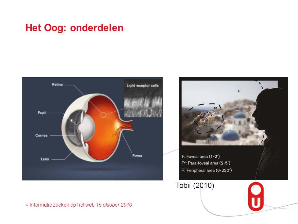 4 Informatie zoeken op het web 15 oktober 2010 Het Oog: onderdelen Tobii (2010)
