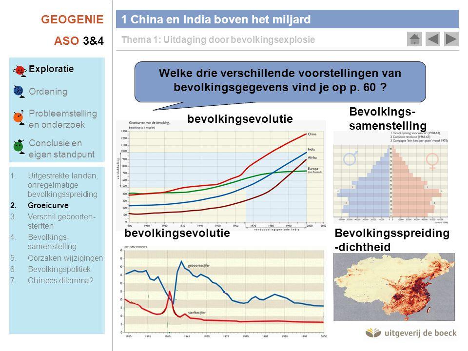GEOGENIE ASO 3&4 1 China en India boven het miljard Thema 1: Uitdaging door bevolkingsexplosie Welke drie verschillende voorstellingen van bevolkingsgegevens vind je op p.