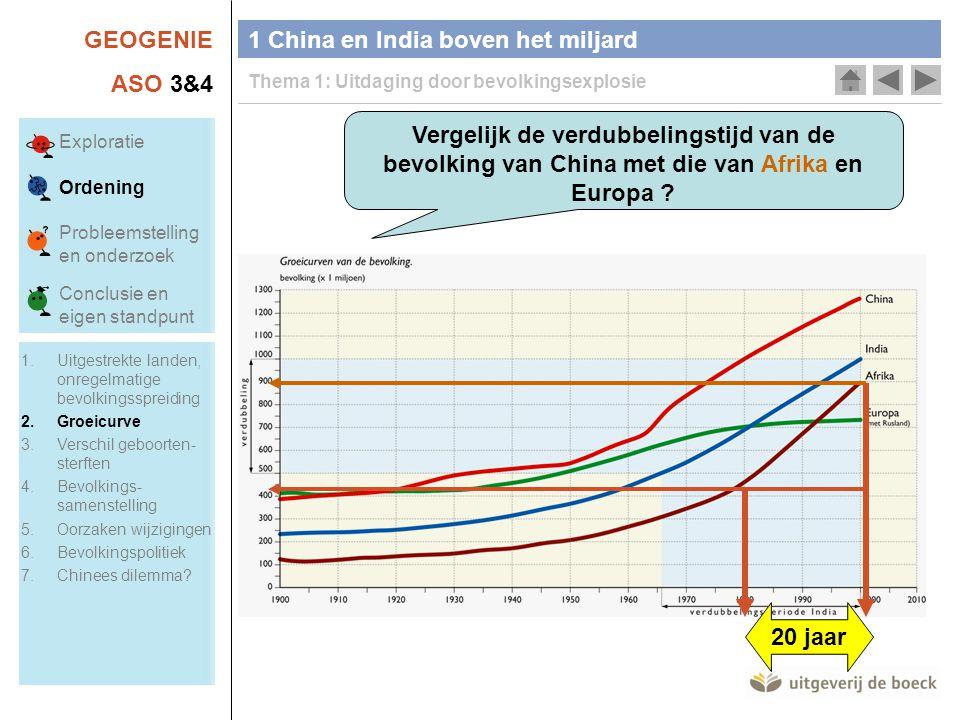 GEOGENIE ASO 3&4 1 China en India boven het miljard Thema 1: Uitdaging door bevolkingsexplosie Vergelijk de verdubbelingstijd van de bevolking van China met die van Afrika en Europa .