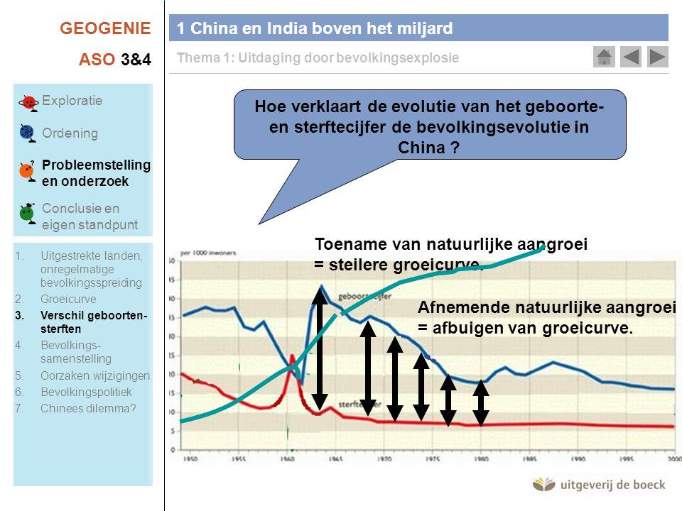 GEOGENIE ASO 3&4 1 China en India boven het miljard Thema 1: Uitdaging door bevolkingsexplosie Hoe verklaart de evolutie van het geboorte- en sterftecijfer de bevolkingsevolutie in China .