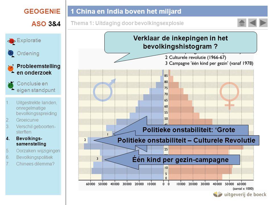 GEOGENIE ASO 3&4 1 China en India boven het miljard Thema 1: Uitdaging door bevolkingsexplosie Verklaar de inkepingen in het bevolkingshistogram .