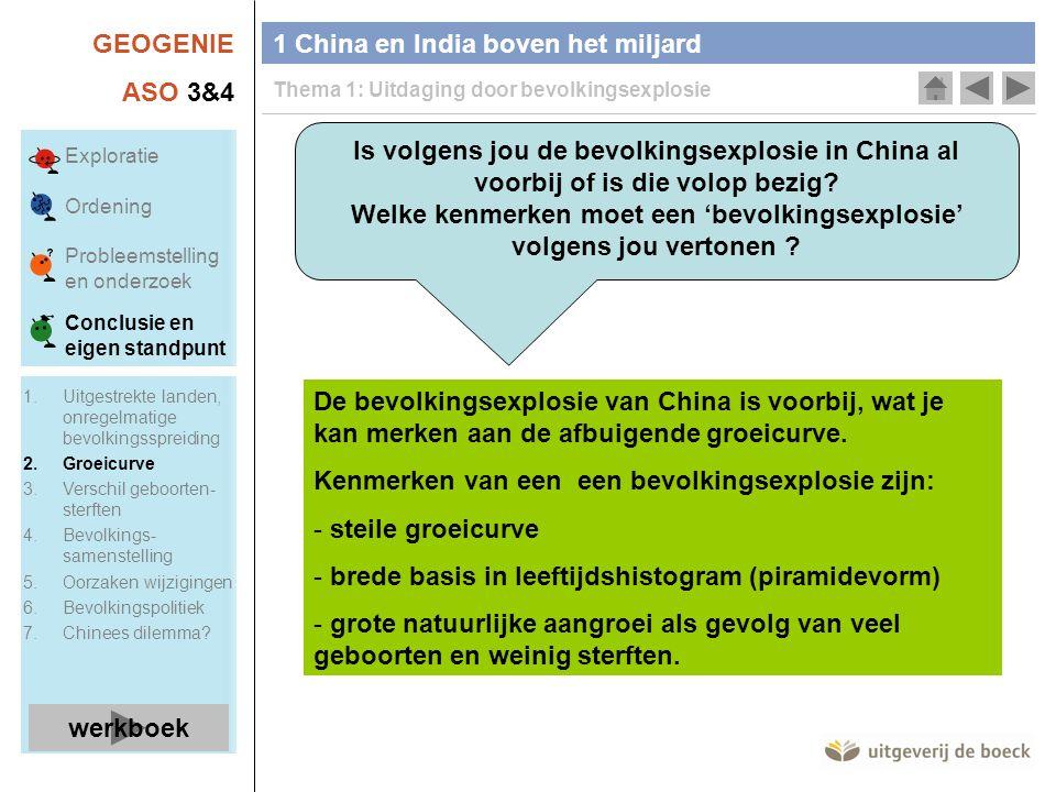 GEOGENIE ASO 3&4 1 China en India boven het miljard Thema 1: Uitdaging door bevolkingsexplosie Is volgens jou de bevolkingsexplosie in China al voorbij of is die volop bezig.