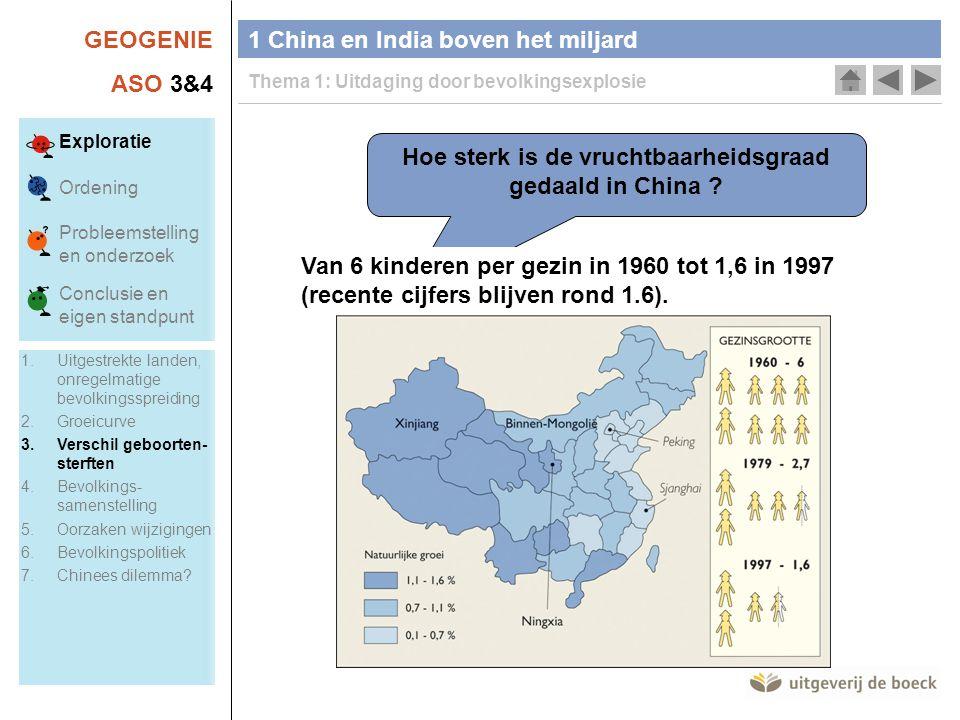 GEOGENIE ASO 3&4 1 China en India boven het miljard Thema 1: Uitdaging door bevolkingsexplosie Hoe sterk is de vruchtbaarheidsgraad gedaald in China .