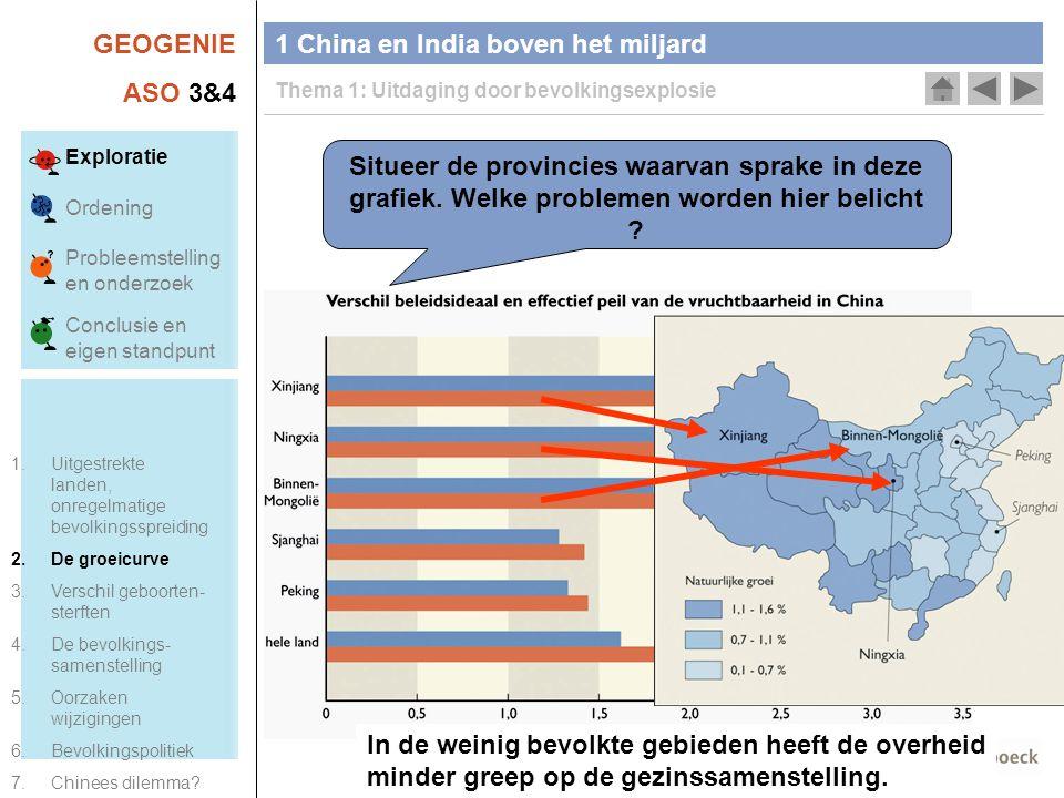 GEOGENIE ASO 3&4 1 China en India boven het miljard Thema 1: Uitdaging door bevolkingsexplosie Situeer de provincies waarvan sprake in deze grafiek.