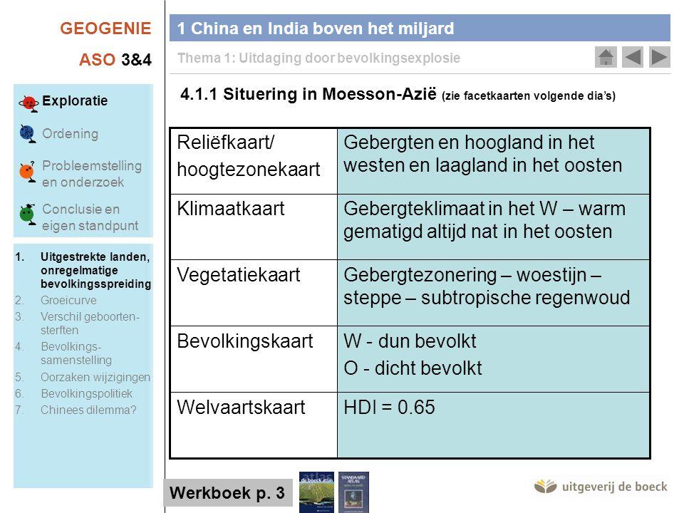 GEOGENIE ASO 3&4 1 China en India boven het miljard Thema 1: Uitdaging door bevolkingsexplosie 4.1.1 Situering in Moesson-Azië (zie facetkaarten volgende dia's) HDI = 0.65Welvaartskaart W - dun bevolkt O - dicht bevolkt Bevolkingskaart Gebergtezonering – woestijn – steppe – subtropische regenwoud Vegetatiekaart Gebergteklimaat in het W – warm gematigd altijd nat in het oosten Klimaatkaart Gebergten en hoogland in het westen en laagland in het oosten Reliëfkaart/ hoogtezonekaart Werkboek p.