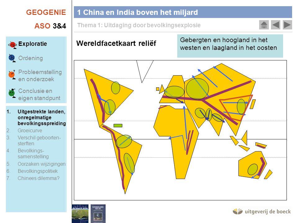 GEOGENIE ASO 3&4 1 China en India boven het miljard Thema 1: Uitdaging door bevolkingsexplosie Gebergten en hoogland in het westen en laagland in het oosten Wereldfacetkaart reliëf Exploratie Ordening Probleemstelling en onderzoek Conclusie en eigen standpunt 1.Uitgestrekte landen, onregelmatige bevolkingsspreiding 2.Groeicurve 3.Verschil geboorten- sterften 4.Bevolkings- samenstelling 5.Oorzaken wijzigingen 6.Bevolkingspolitiek 7.Chinees dilemma?