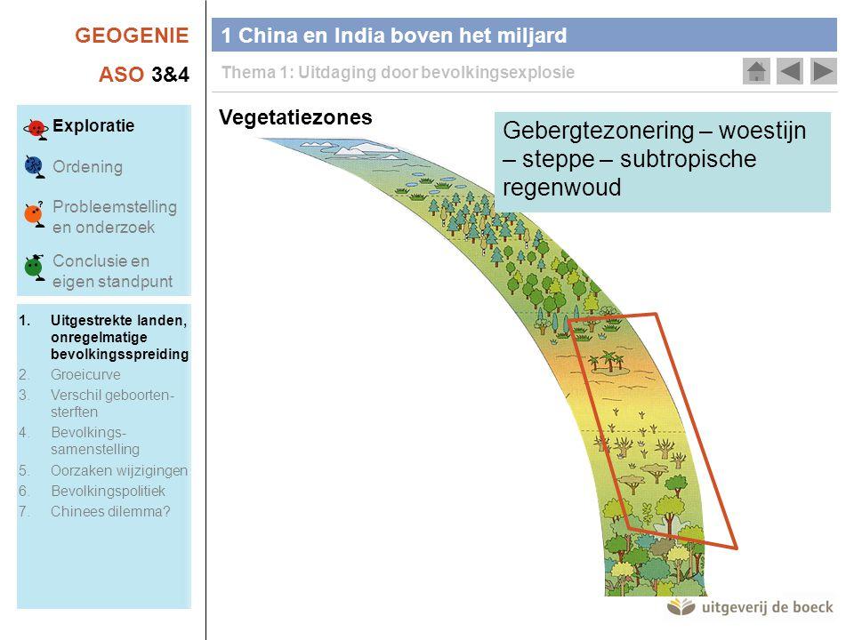 GEOGENIE ASO 3&4 1 China en India boven het miljard Thema 1: Uitdaging door bevolkingsexplosie Gebergtezonering – woestijn – steppe – subtropische regenwoud Vegetatiezones Exploratie Ordening Probleemstelling en onderzoek Conclusie en eigen standpunt 1.Uitgestrekte landen, onregelmatige bevolkingsspreiding 2.Groeicurve 3.Verschil geboorten- sterften 4.Bevolkings- samenstelling 5.Oorzaken wijzigingen 6.Bevolkingspolitiek 7.Chinees dilemma?