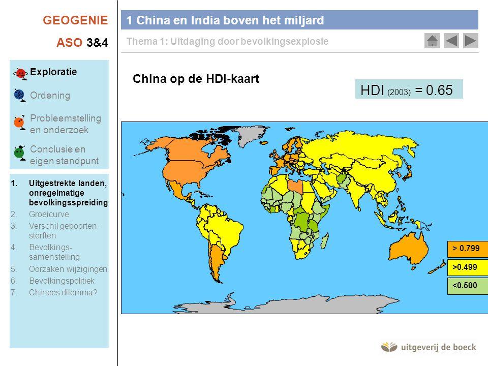 GEOGENIE ASO 3&4 1 China en India boven het miljard Thema 1: Uitdaging door bevolkingsexplosie > 0.799 >0.499 <0.500 HDI (2003) = 0.65 China op de HDI-kaart Exploratie Ordening Probleemstelling en onderzoek Conclusie en eigen standpunt 1.Uitgestrekte landen, onregelmatige bevolkingsspreiding 2.Groeicurve 3.Verschil geboorten- sterften 4.Bevolkings- samenstelling 5.Oorzaken wijzigingen 6.Bevolkingspolitiek 7.Chinees dilemma?