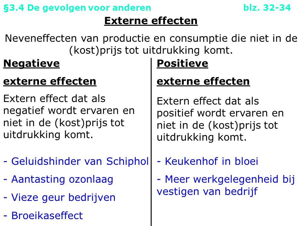Externe effecten Negatieve externe effecten Positieve externe effecten §3.4 De gevolgen voor anderen blz.