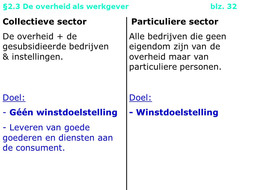 Collectieve sector De overheid + de gesubsidieerde bedrijven & instellingen.