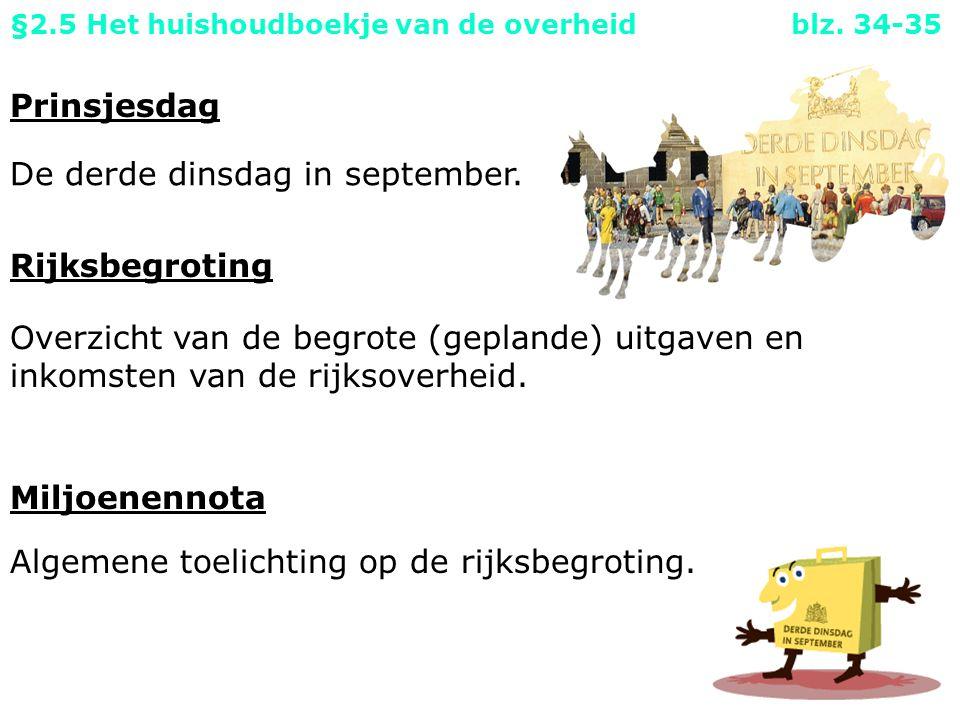 Prinsjesdag De derde dinsdag in september.§2.5 Het huishoudboekje van de overheid blz.