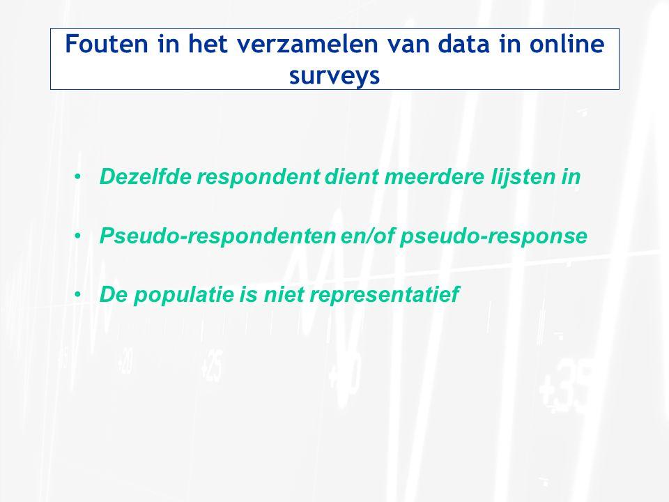 Fouten in het verzamelen van data in online surveys •Dezelfde respondent dient meerdere lijsten in •Pseudo-respondenten en/of pseudo-response •De popu