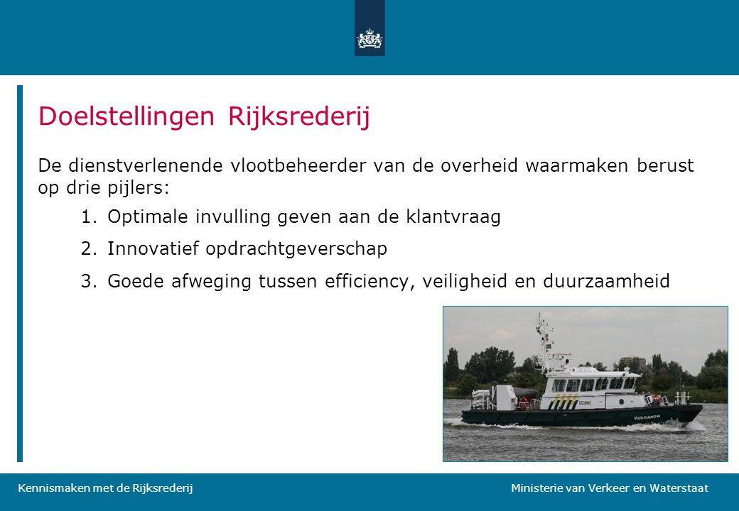 Kennismaken met de Rijksrederij Ministerie van Verkeer en Waterstaat Waar staan we nu.