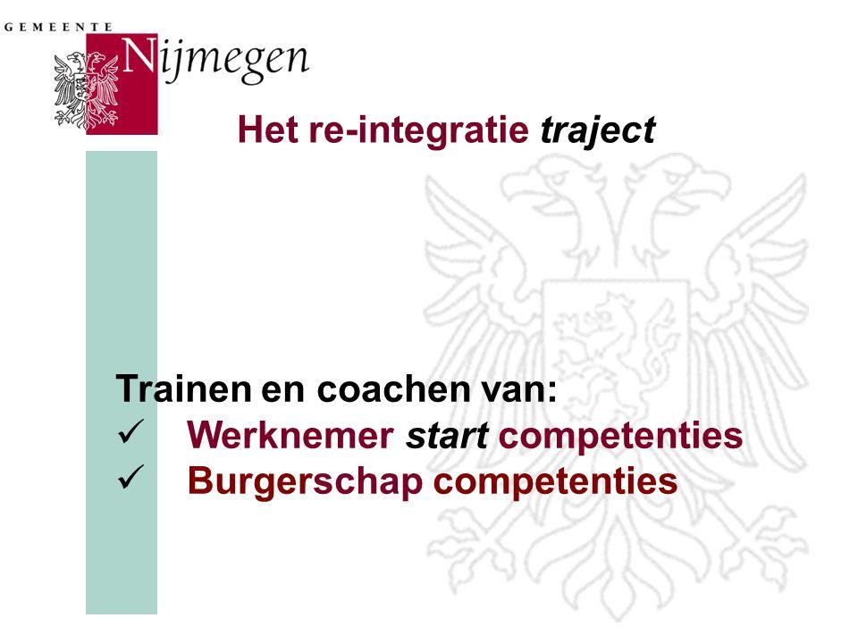 Het re-integratie traject Trainen en coachen van:  Werknemer start competenties  Burgerschap competenties