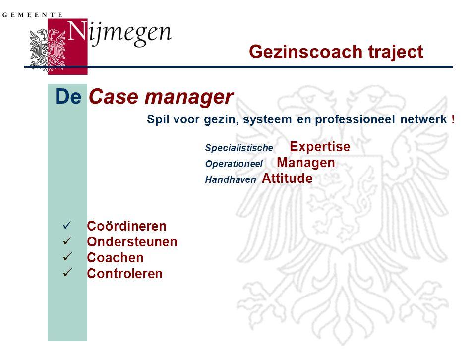 De Case manager Specialistische Expertise Operationeel Managen Handhaven Attitude  Coördineren  Ondersteunen  Coachen  Controleren Gezinscoach tra