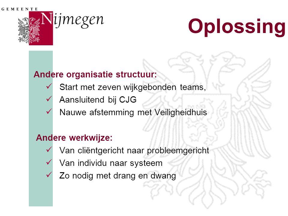 Andere organisatie structuur:  Start met zeven wijkgebonden teams,  Aansluitend bij CJG  Nauwe afstemming met Veiligheidhuis Andere werkwijze:  Va