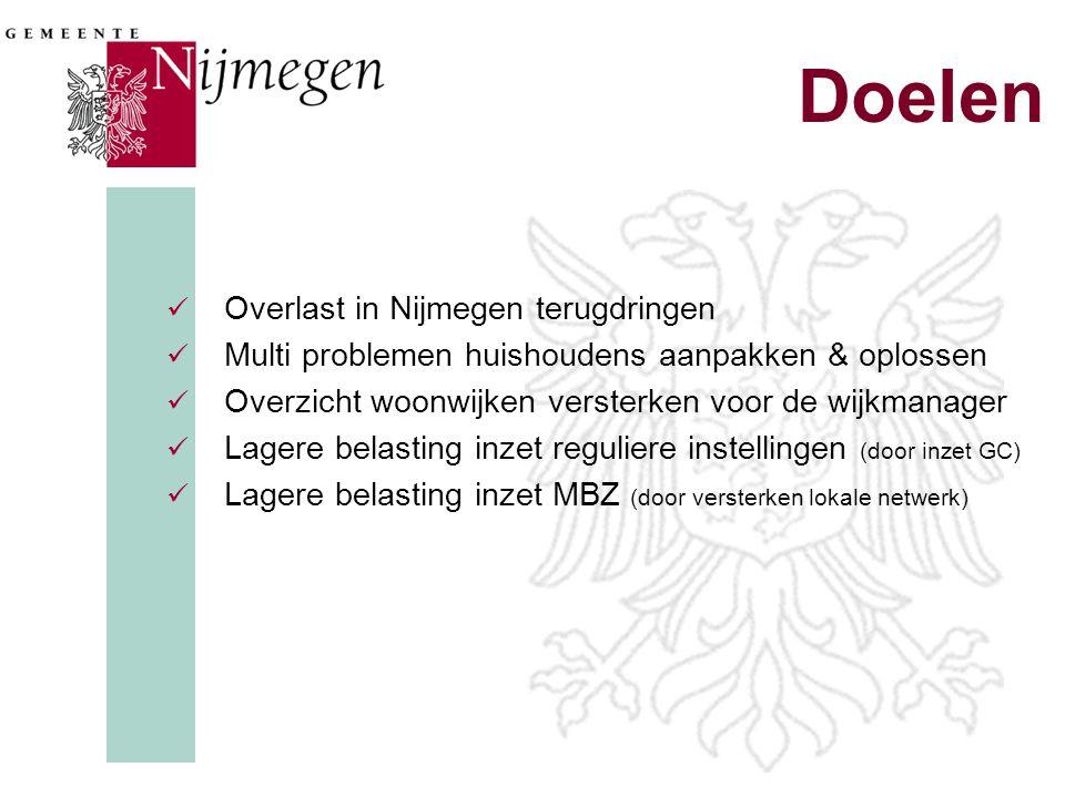  Overlast in Nijmegen terugdringen  Multi problemen huishoudens aanpakken & oplossen  Overzicht woonwijken versterken voor de wijkmanager  Lagere