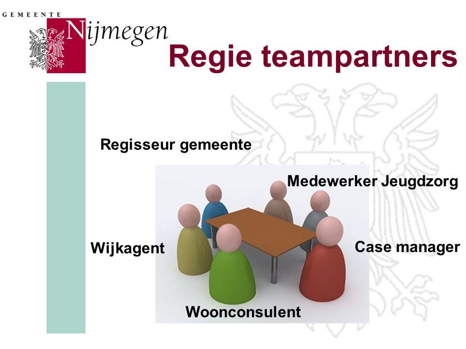 Regie teampartners Wijkagent Medewerker Jeugdzorg Woonconsulent Case manager Regisseur gemeente