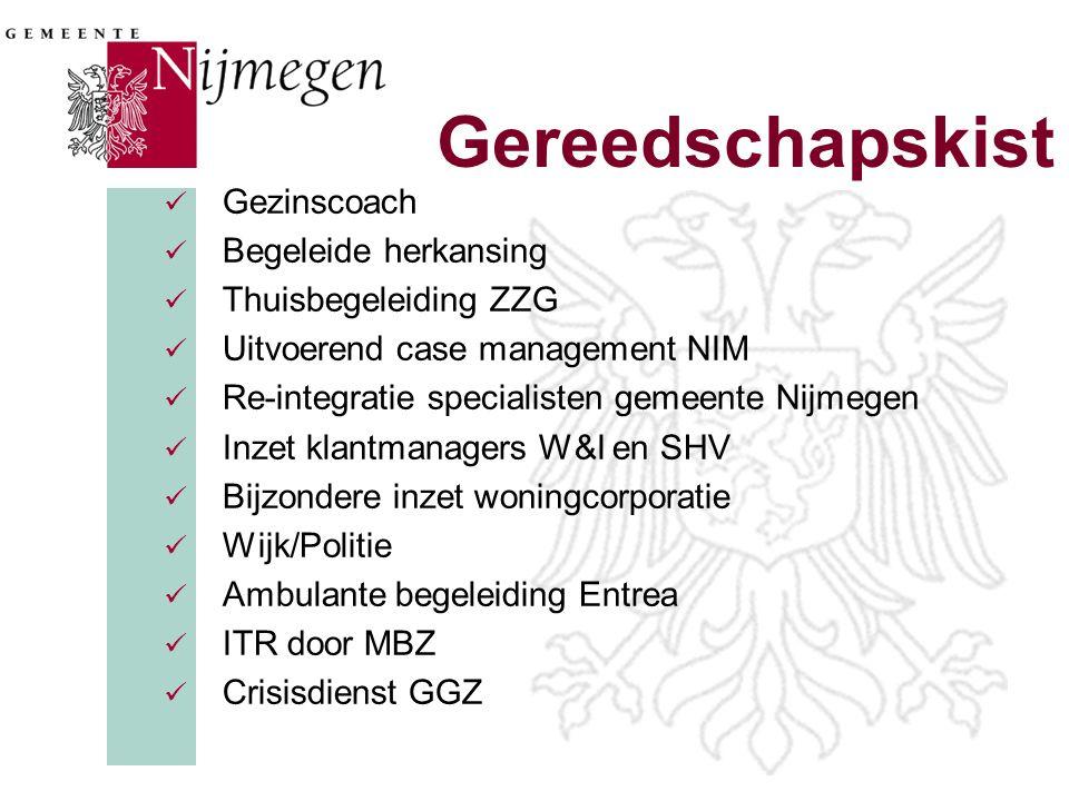 Gereedschapskist  Gezinscoach  Begeleide herkansing  Thuisbegeleiding ZZG  Uitvoerend case management NIM  Re-integratie specialisten gemeente Ni