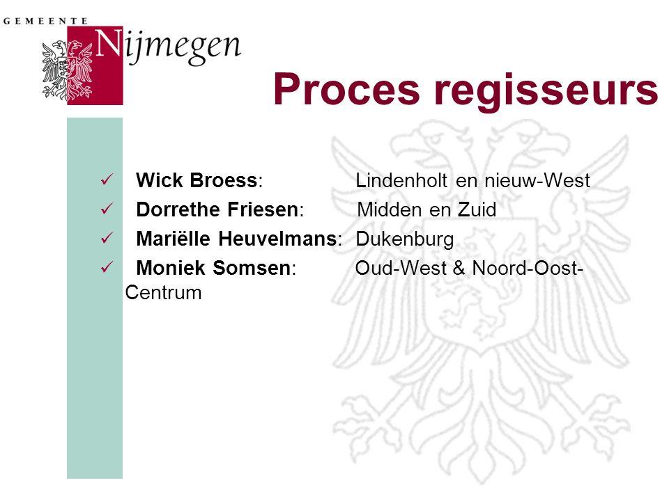 Proces regisseurs  Wick Broess: Lindenholt en nieuw-West  Dorrethe Friesen: Midden en Zuid  Mariëlle Heuvelmans: Dukenburg  Moniek Somsen: Oud-Wes
