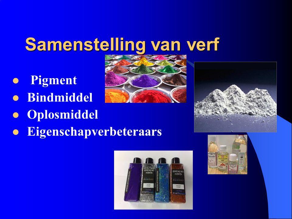 Samenstelling van verf  Pigment  Bindmiddel  Oplosmiddel  Eigenschapverbeteraars