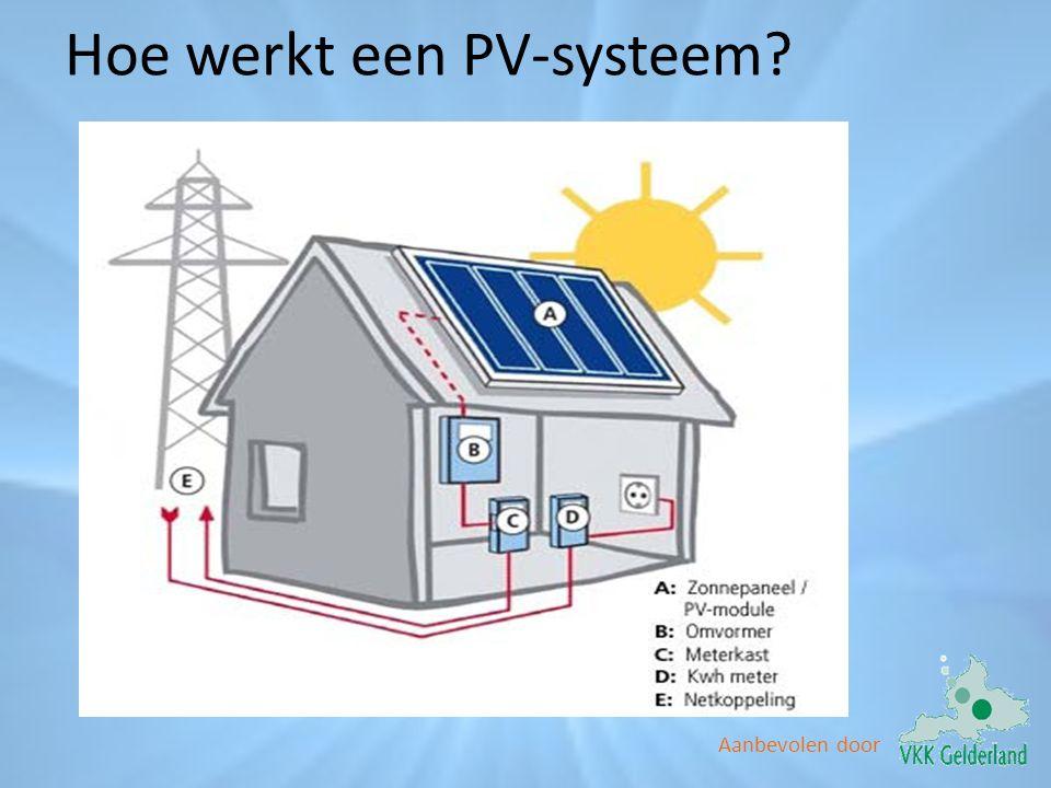 Hoe werkt een PV-systeem?