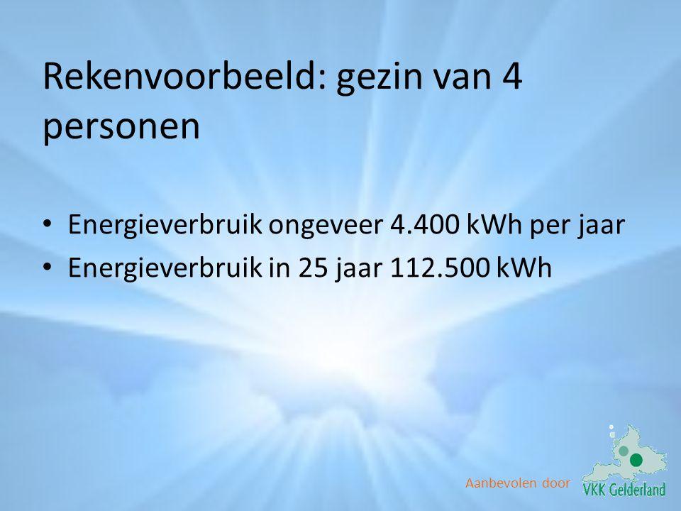 Aanbevolen door Rekenvoorbeeld: gezin van 4 personen • Energieverbruik ongeveer 4.400 kWh per jaar • Energieverbruik in 25 jaar 112.500 kWh