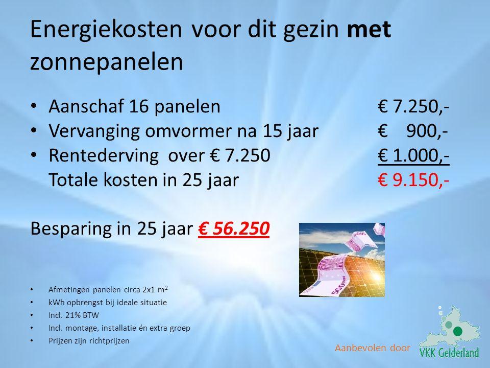 Aanbevolen door Energiekosten voor dit gezin met zonnepanelen • Aanschaf 16 panelen € 7.250,- • Vervanging omvormer na 15 jaar € 900,- • Rentederving