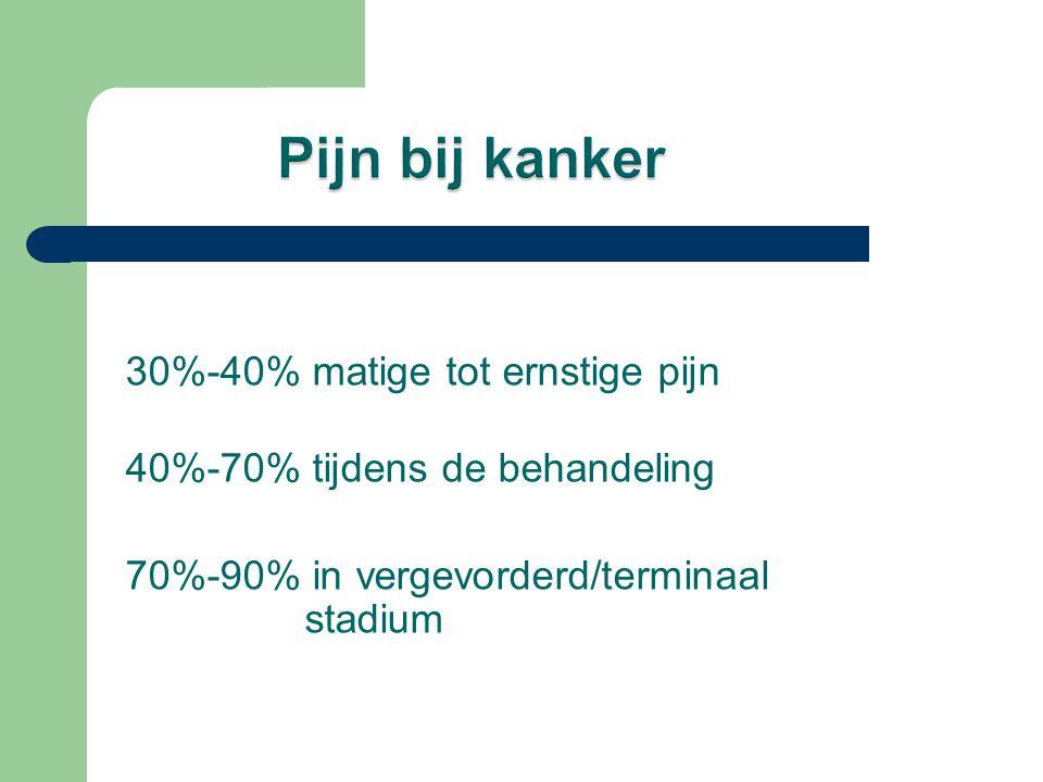 30%-40% matige tot ernstige pijn 40%-70% tijdens de behandeling 70%-90% in vergevorderd/terminaal stadium