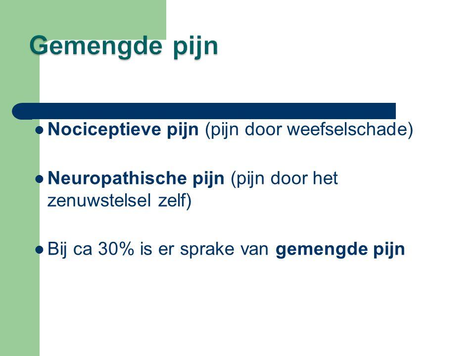  Nociceptieve pijn (pijn door weefselschade)  Neuropathische pijn (pijn door het zenuwstelsel zelf)  Bij ca 30% is er sprake van gemengde pijn