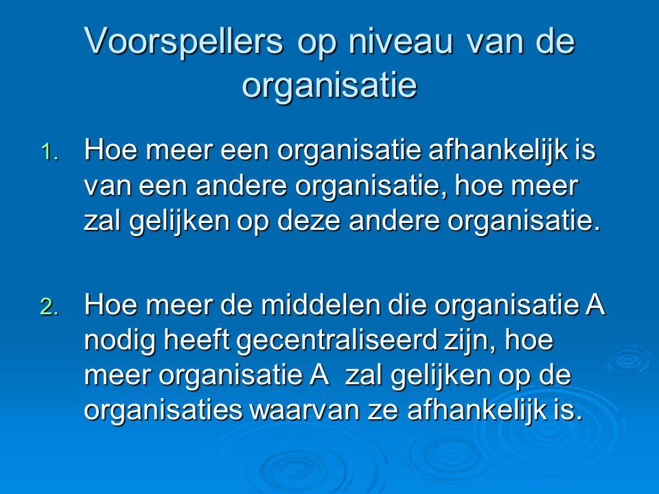 Voorspellers op niveau van de organisatie 1. Hoe meer een organisatie afhankelijk is van een andere organisatie, hoe meer zal gelijken op deze andere