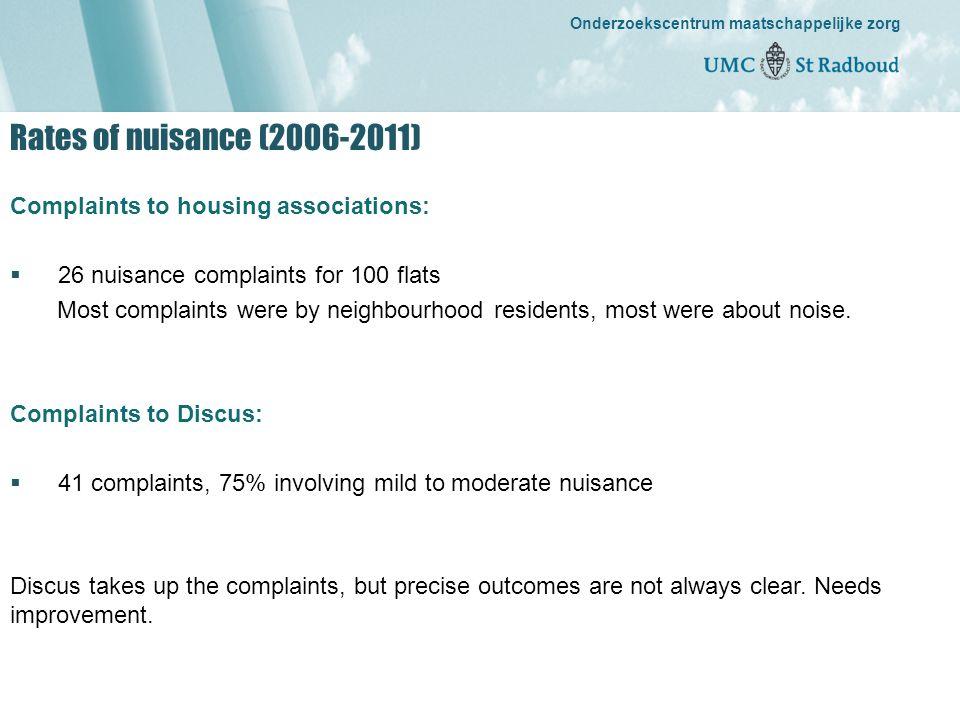 Onderzoekscentrum maatschappelijke zorg gedreven door kennis, bewogen door mensen Onderzoekscentrum maatschappelijke zorg Rates of nuisance (2006-2011) Complaints to housing associations:  26 nuisance complaints for 100 flats Most complaints were by neighbourhood residents, most were about noise.