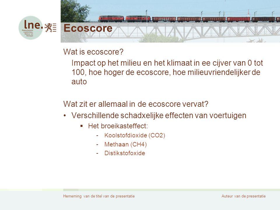 Herneming van de titel van de presentatieAuteur van de presentatie Ecoscore Wat is ecoscore.